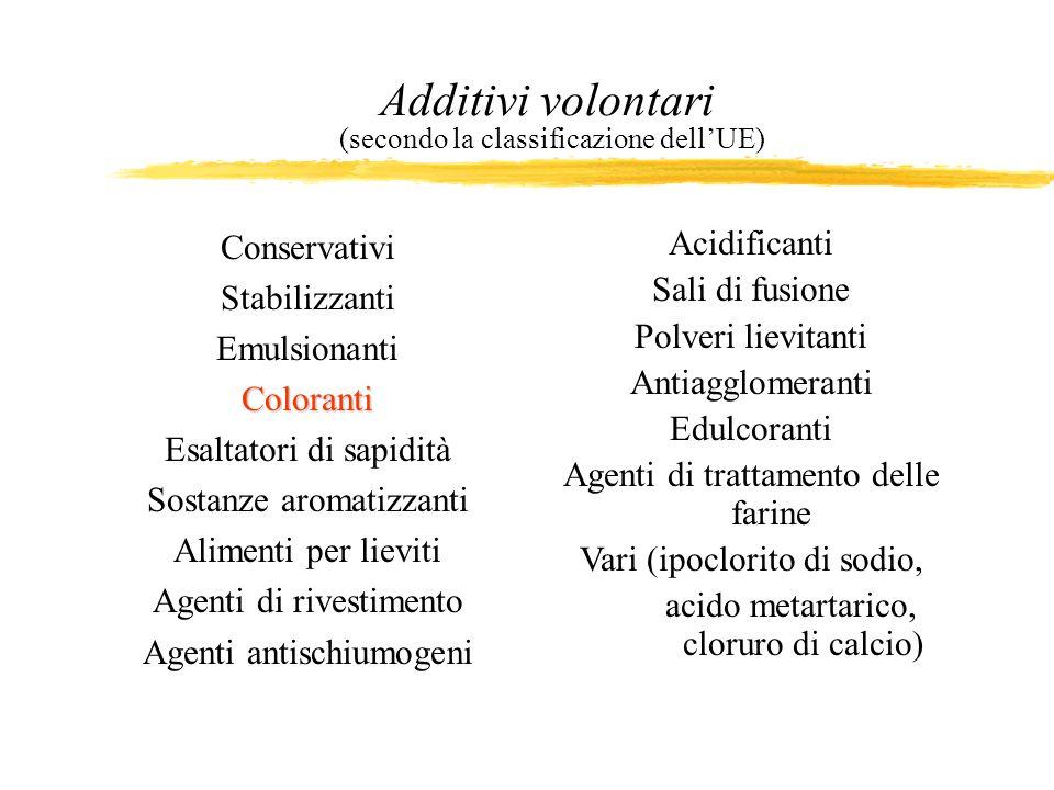 Additivi volontari Conservativi Stabilizzanti Emulsionanti Coloranti