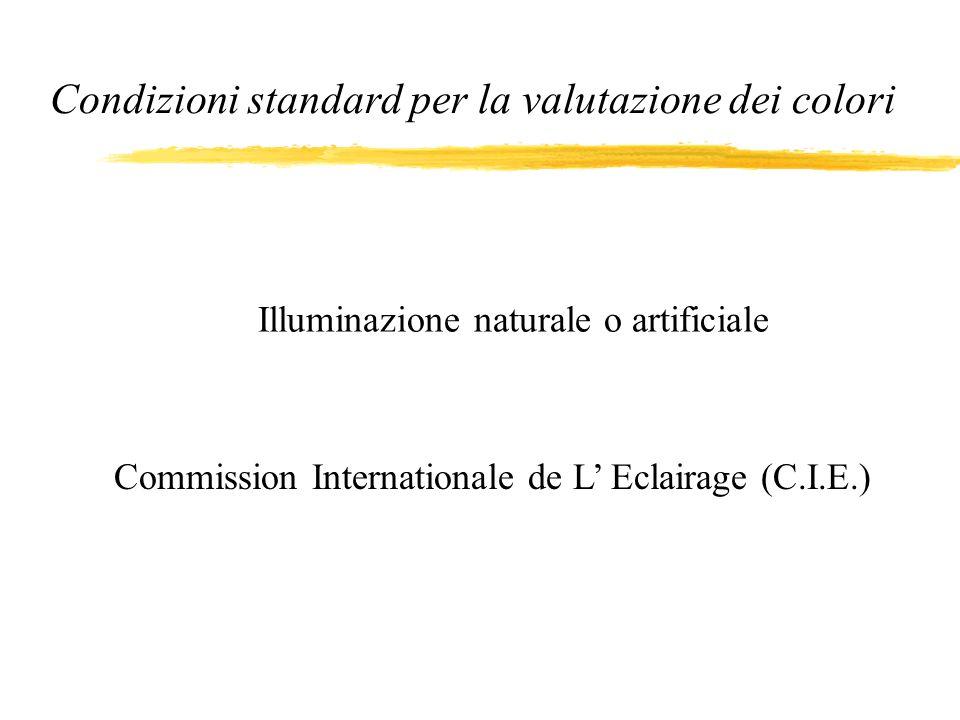 Condizioni standard per la valutazione dei colori