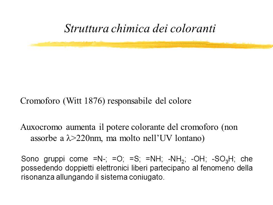 Struttura chimica dei coloranti