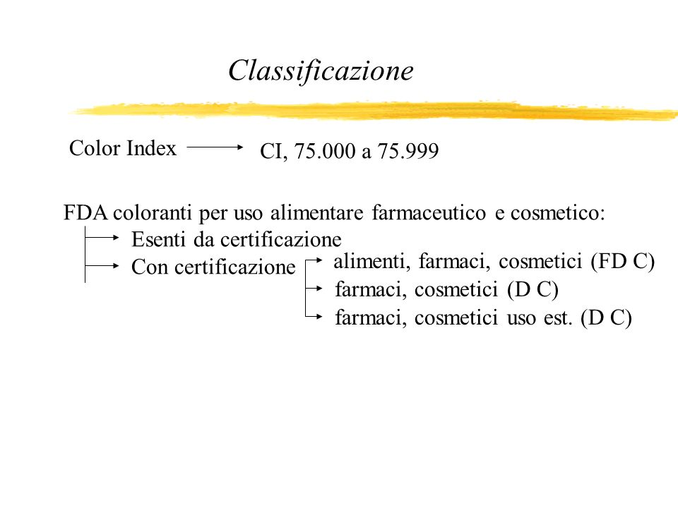Classificazione Color Index CI, a
