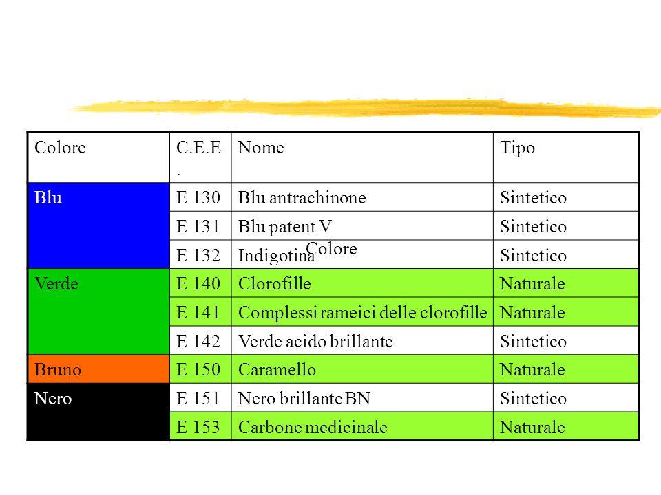 Colore C.E.E. Nome. Tipo. Blu. E 130. Blu antrachinone. Sintetico. E 131. Blu patent V. E 132.