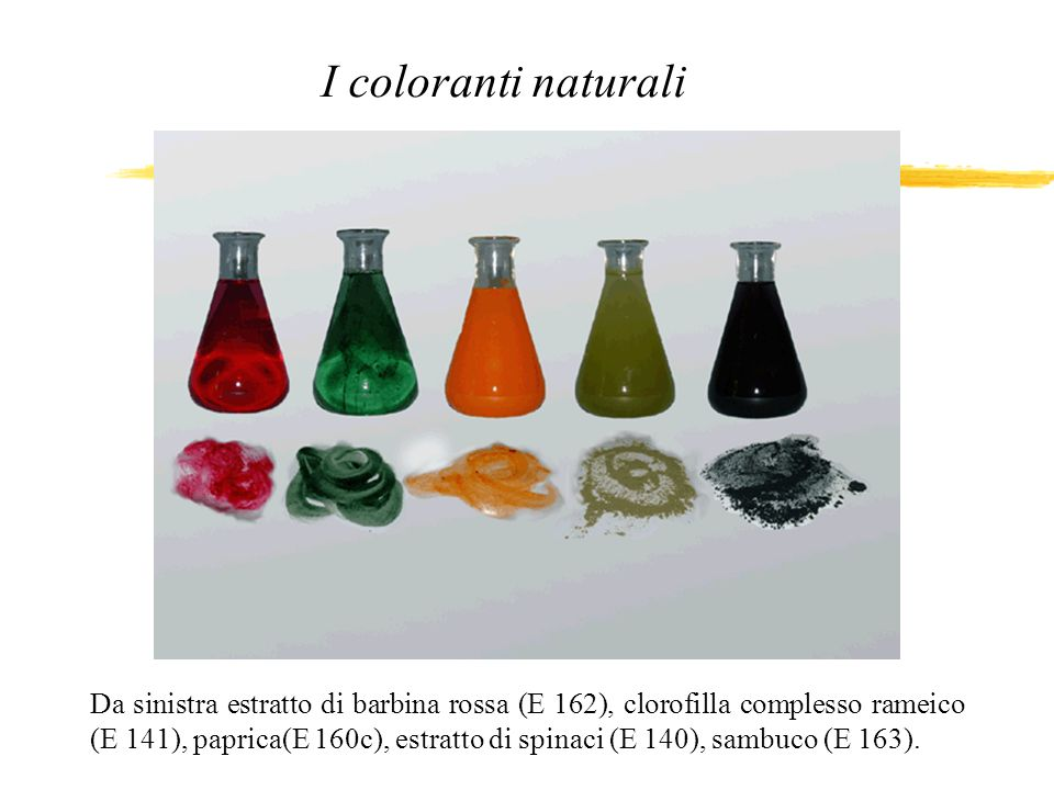 I coloranti naturali