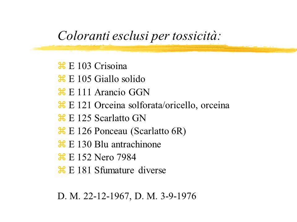 Coloranti esclusi per tossicità: