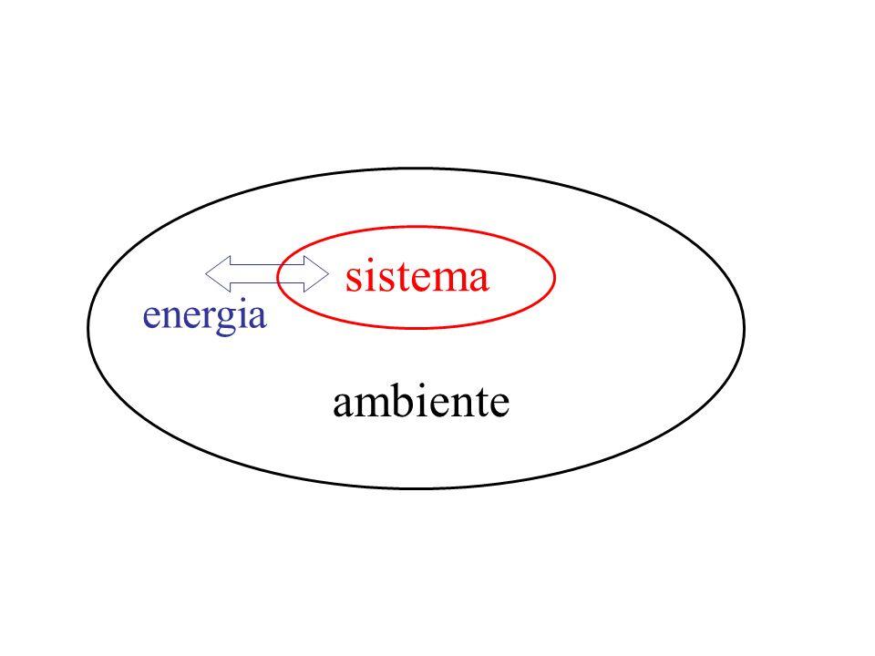 sistema energia ambiente