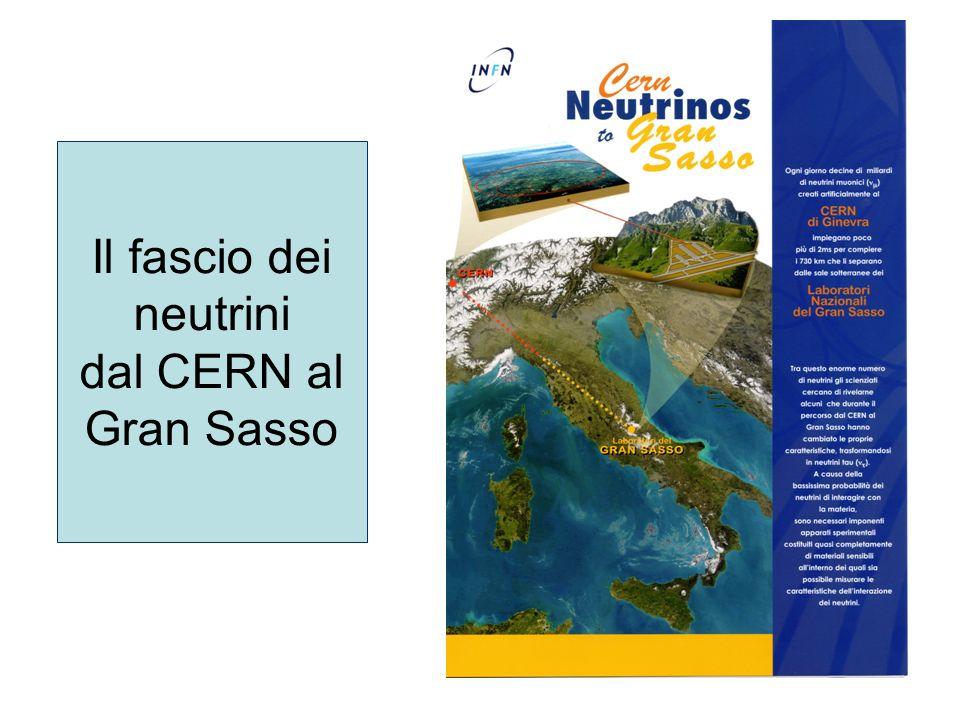 Il fascio dei neutrini dal CERN al Gran Sasso