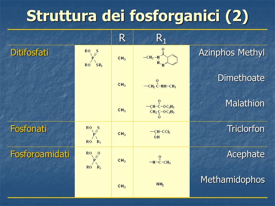 Struttura dei fosforganici (2)