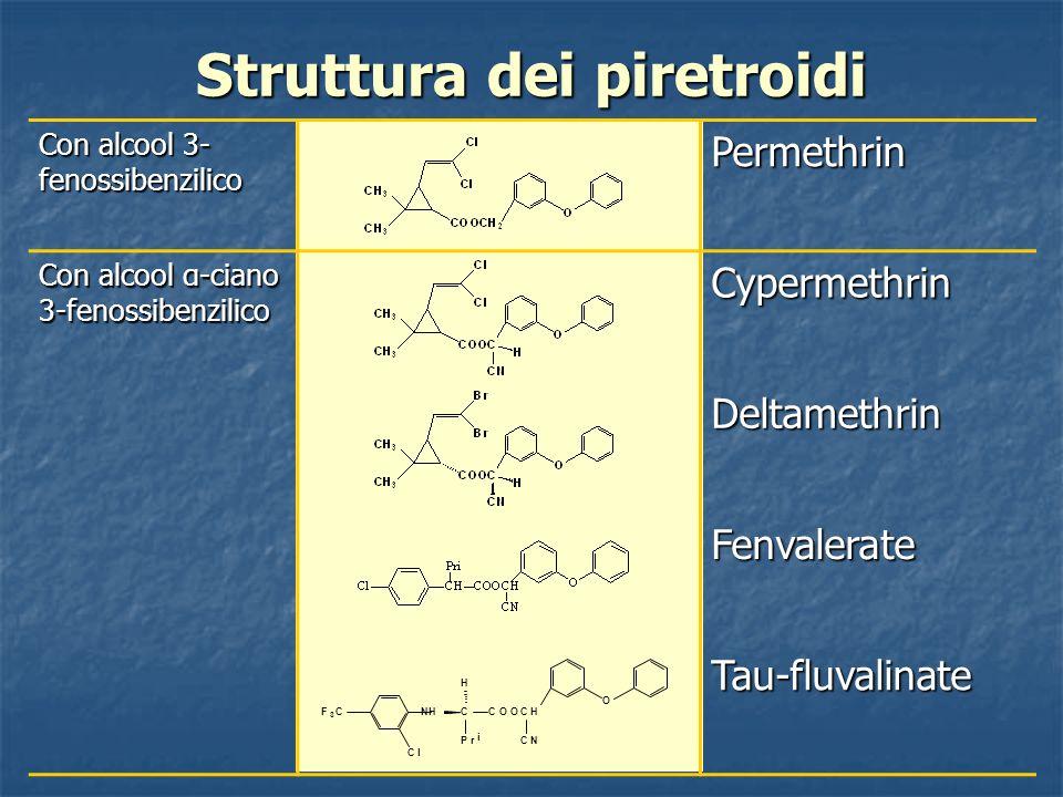 Struttura dei piretroidi