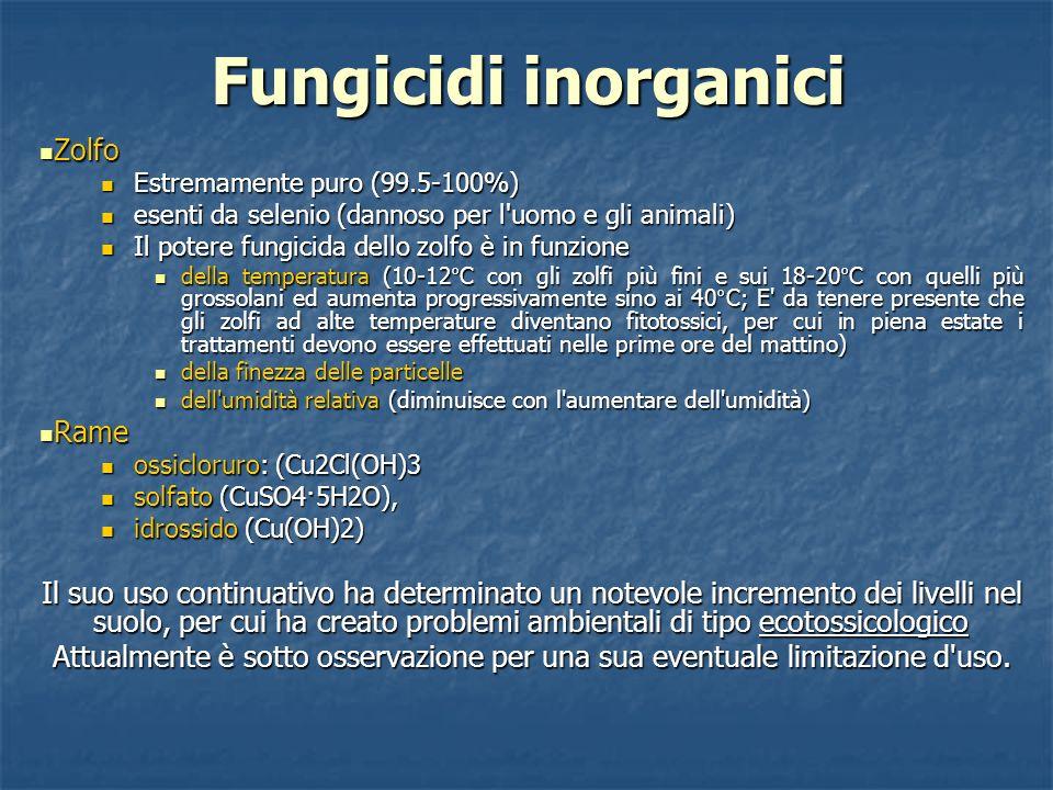 Fungicidi inorganici Zolfo Rame