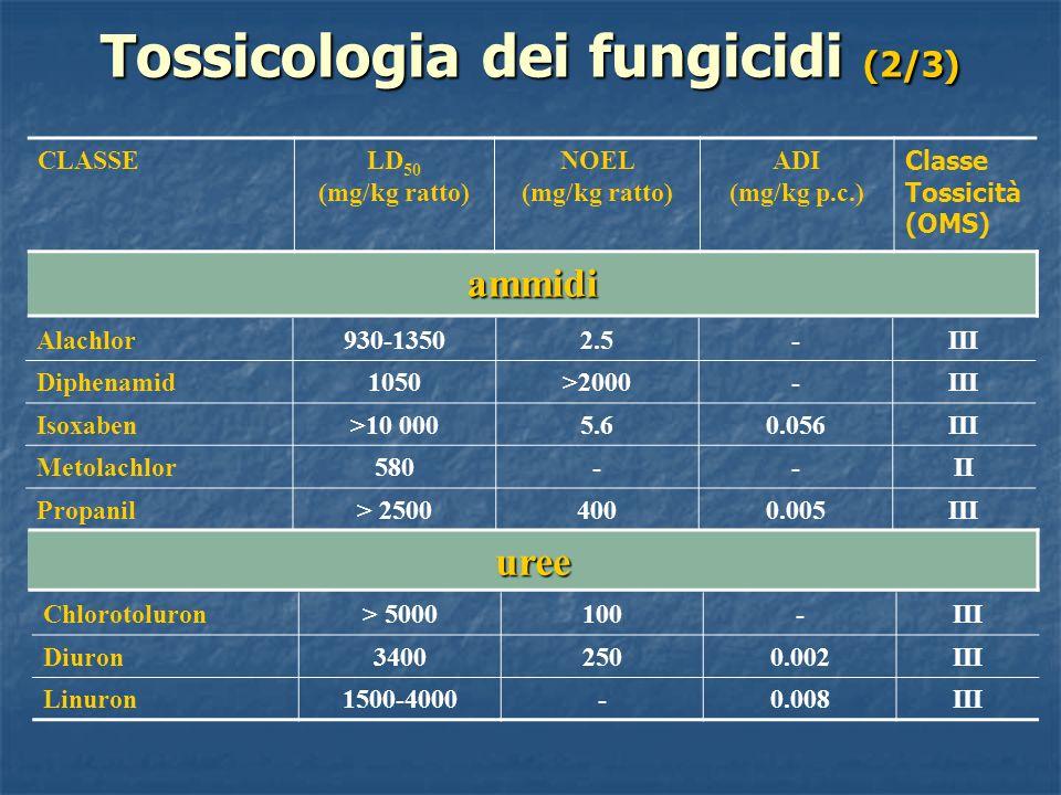 Tossicologia dei fungicidi (2/3)