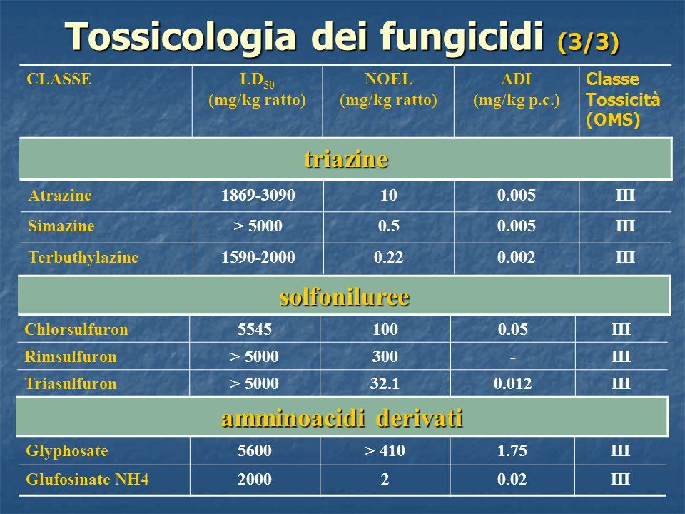 Tossicologia dei fungicidi (3/3)