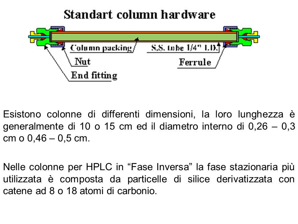 Esistono colonne di differenti dimensioni, la loro lunghezza è generalmente di 10 o 15 cm ed il diametro interno di 0,26 – 0,3 cm o 0,46 – 0,5 cm.
