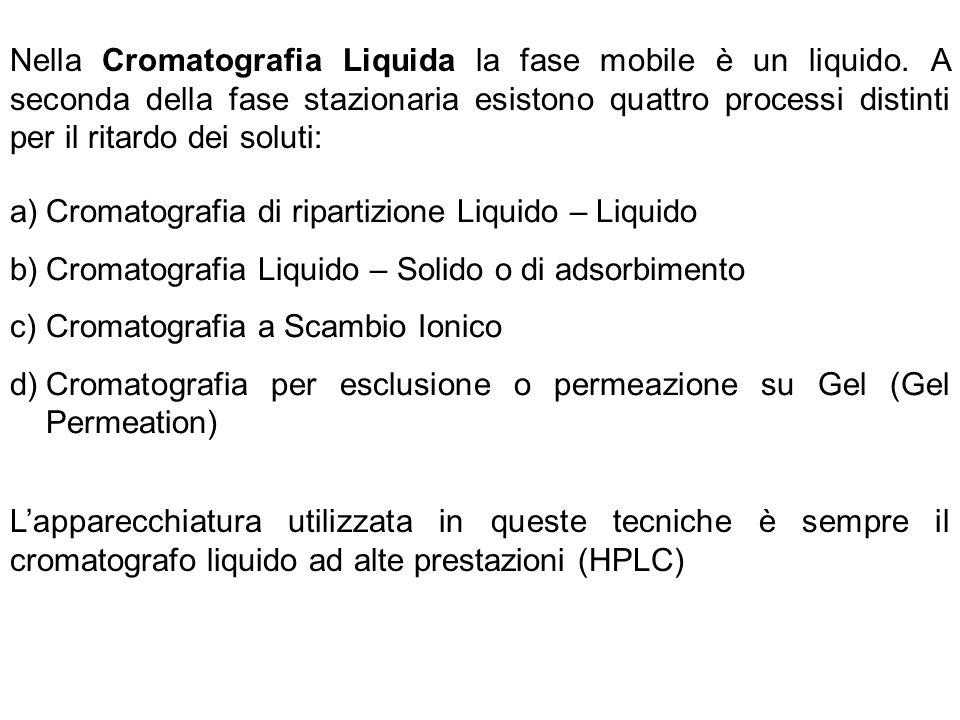 Nella Cromatografia Liquida la fase mobile è un liquido