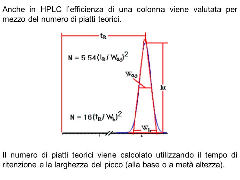 Anche in HPLC l'efficienza di una colonna viene valutata per mezzo del numero di piatti teorici.