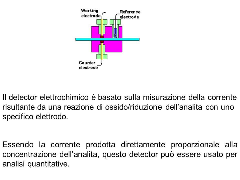 Il detector elettrochimico è basato sulla misurazione della corrente risultante da una reazione di ossido/riduzione dell'analita con uno specifico elettrodo.