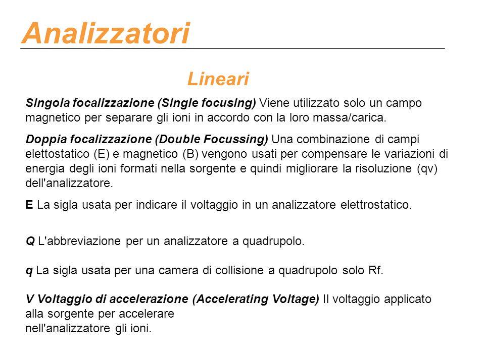 Analizzatori Lineari.