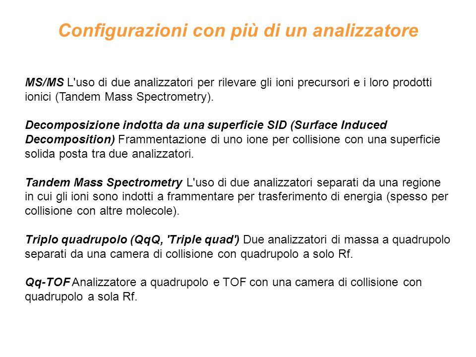Configurazioni con più di un analizzatore