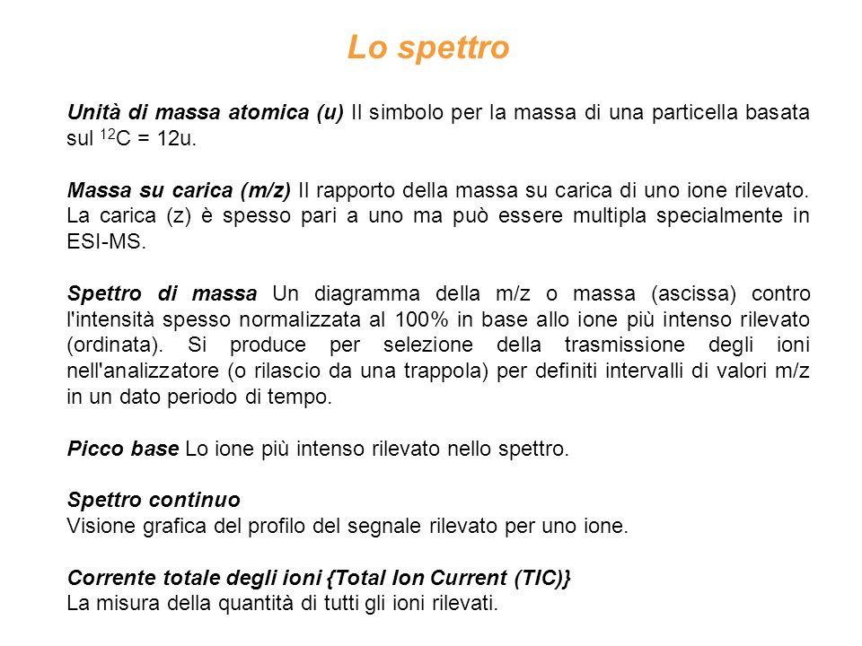Lo spettro Unità di massa atomica (u) Il simbolo per la massa di una particella basata sul 12C = 12u.