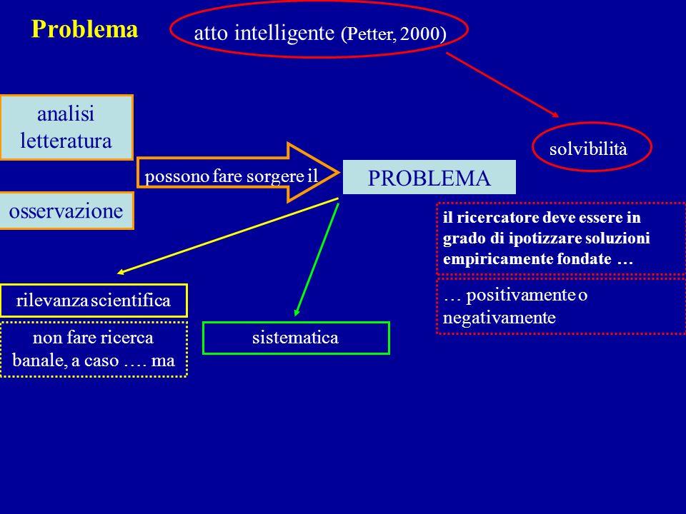 Problema atto intelligente (Petter, 2000) analisi letteratura PROBLEMA