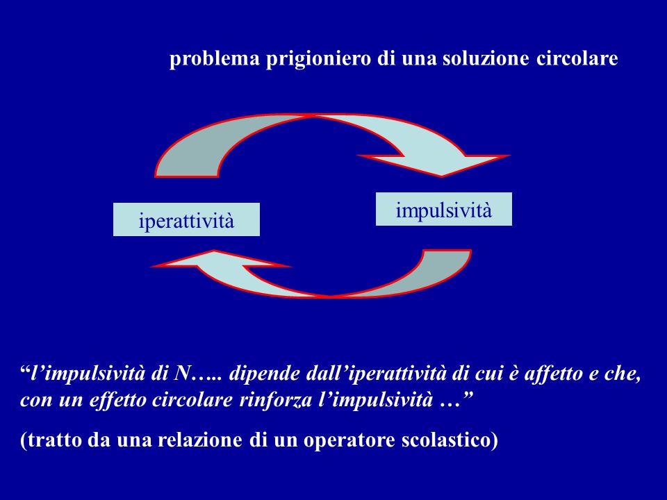 problema prigioniero di una soluzione circolare