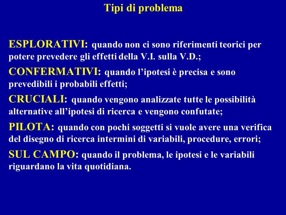 Tipi di problema ESPLORATIVI: quando non ci sono riferimenti teorici per potere prevedere gli effetti della V.I. sulla V.D.;