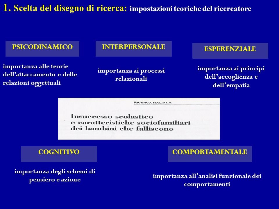 1. Scelta del disegno di ricerca: impostazioni teoriche del ricercatore