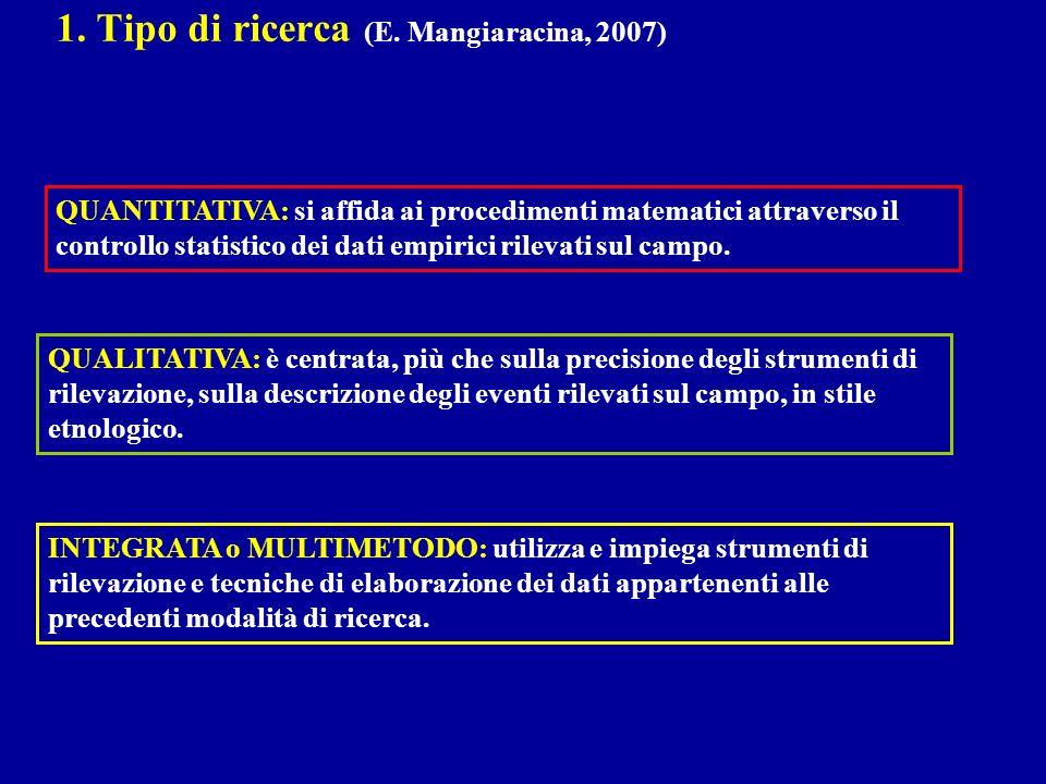 1. Tipo di ricerca (E. Mangiaracina, 2007)