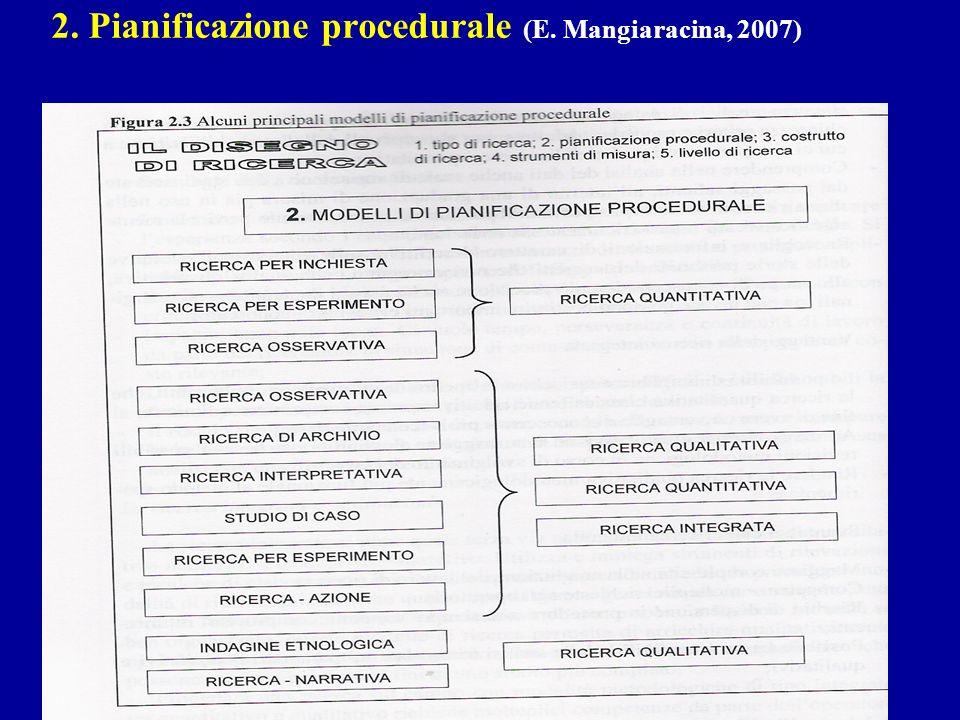 2. Pianificazione procedurale (E. Mangiaracina, 2007)