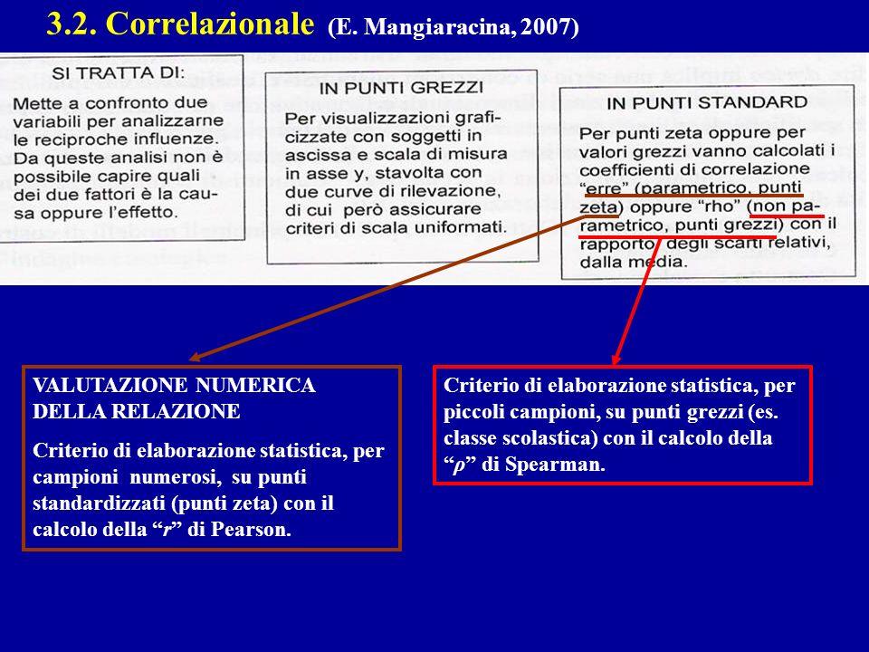 3.2. Correlazionale (E. Mangiaracina, 2007)