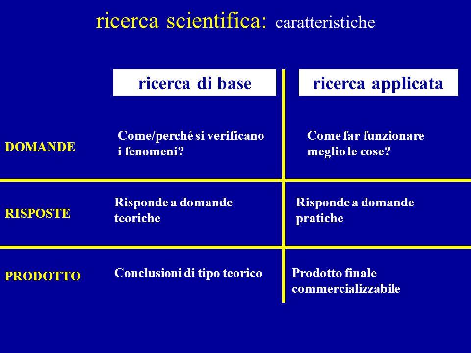 ricerca scientifica: caratteristiche