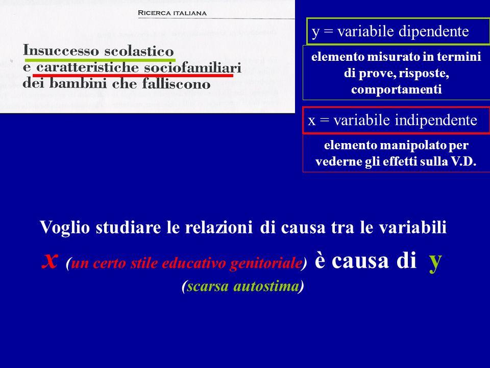 y = variabile dipendente