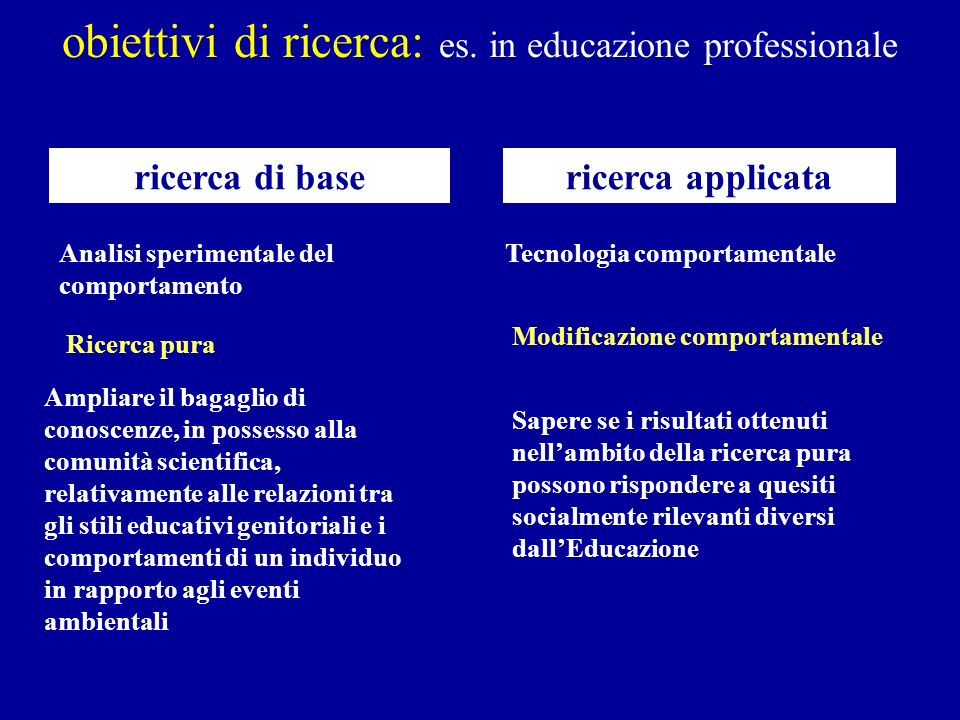obiettivi di ricerca: es. in educazione professionale