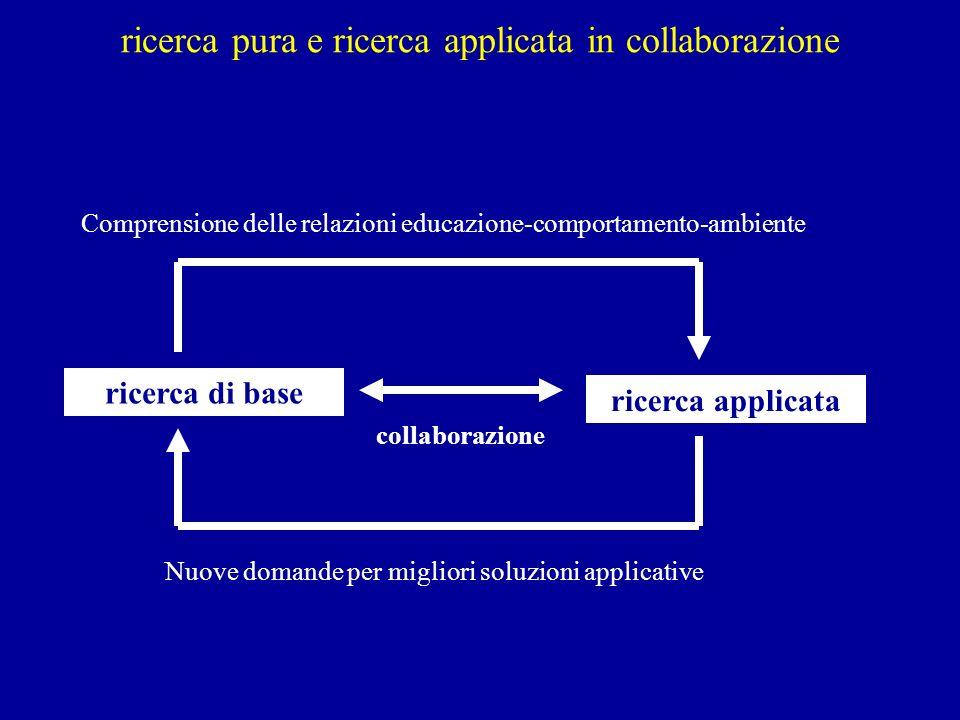 ricerca pura e ricerca applicata in collaborazione