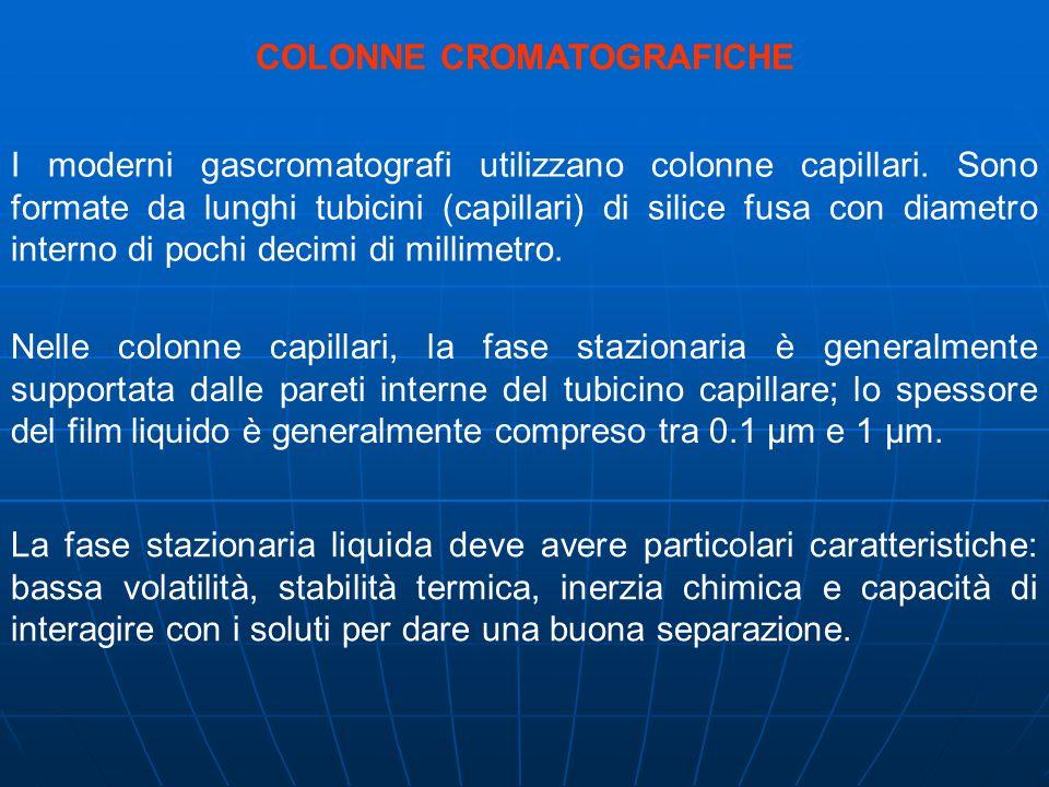 COLONNE CROMATOGRAFICHE