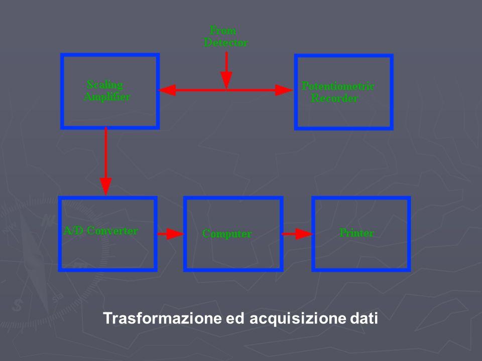 Trasformazione ed acquisizione dati