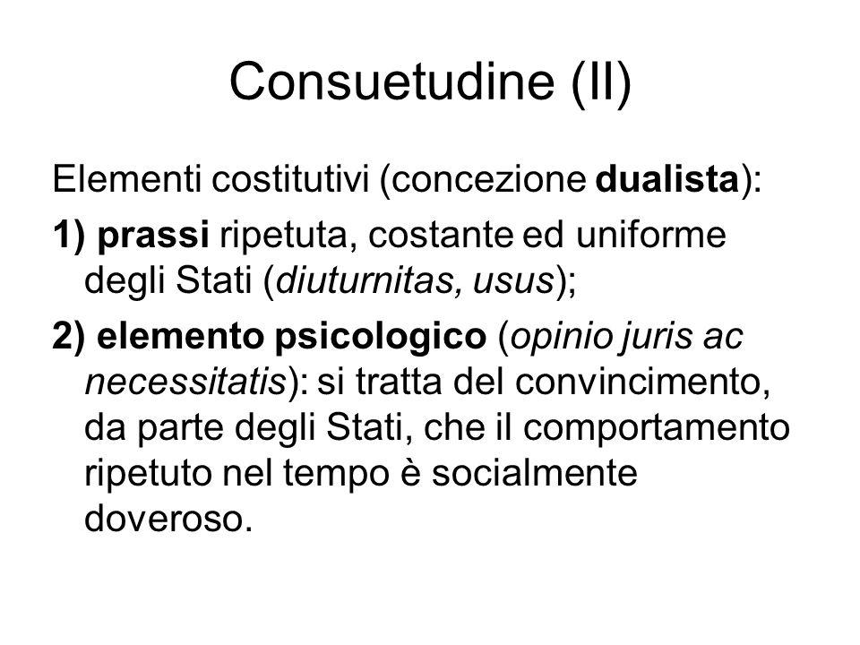 Consuetudine (II) Elementi costitutivi (concezione dualista):
