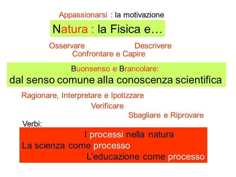 Natura : la Fisica e… dal senso comune alla conoscenza scientifica