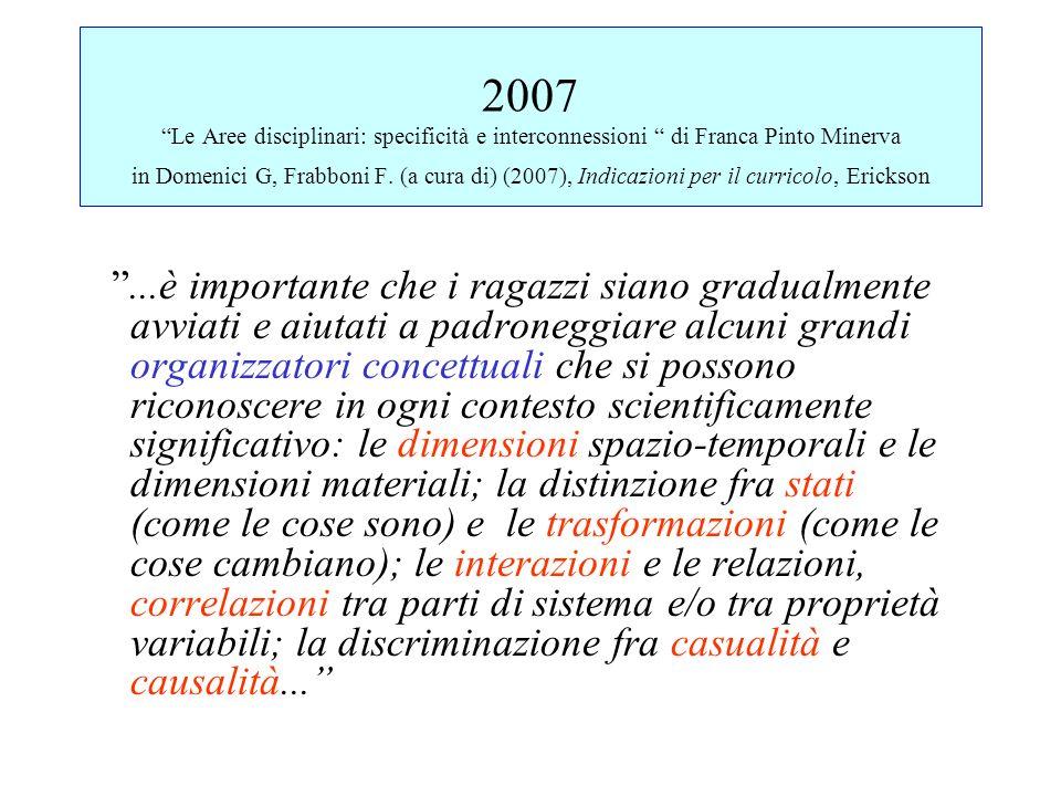2007 Le Aree disciplinari: specificità e interconnessioni di Franca Pinto Minerva in Domenici G, Frabboni F. (a cura di) (2007), Indicazioni per il curricolo, Erickson