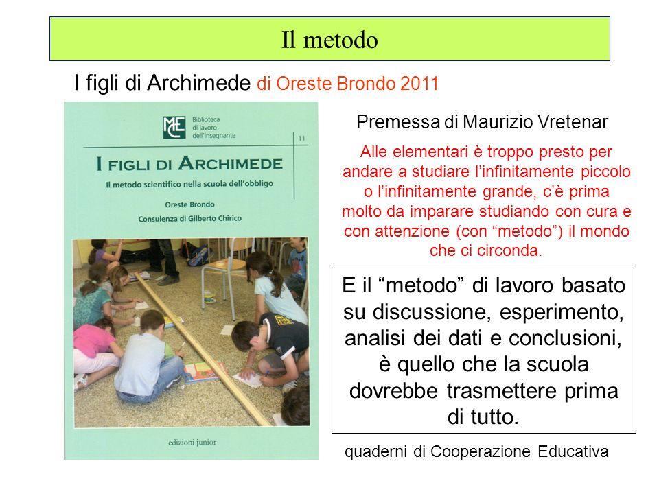 Il metodo I figli di Archimede di Oreste Brondo 2011