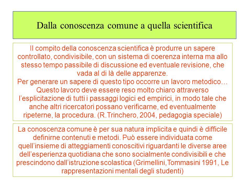 Dalla conoscenza comune a quella scientifica