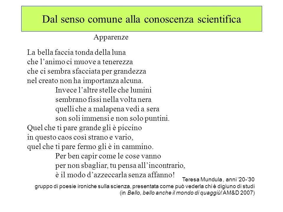 Dal senso comune alla conoscenza scientifica