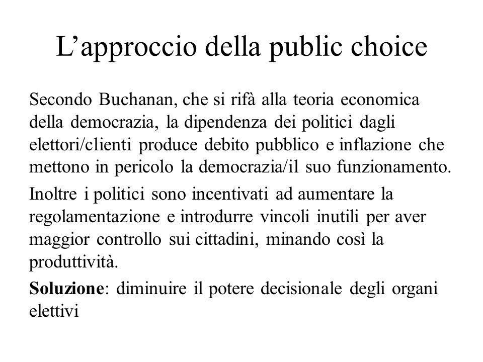 L'approccio della public choice