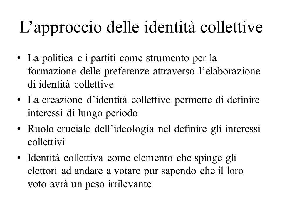 L'approccio delle identità collettive