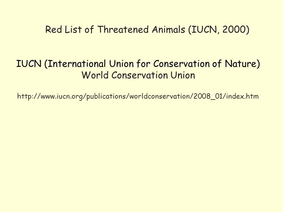 Red List of Threatened Animals (IUCN, 2000)