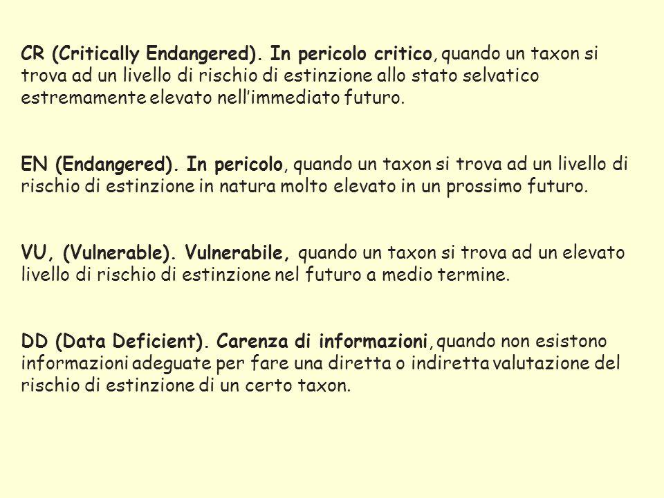 CR (Critically Endangered)