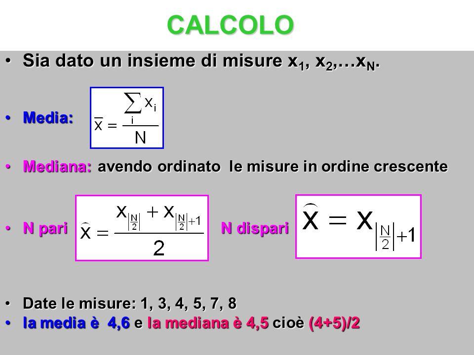 CALCOLO Sia dato un insieme di misure x1, x2,…xN. Media: