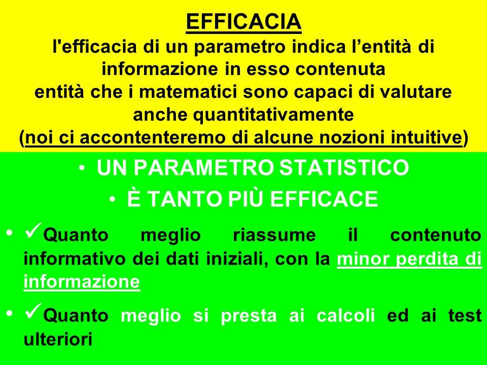 UN PARAMETRO STATISTICO