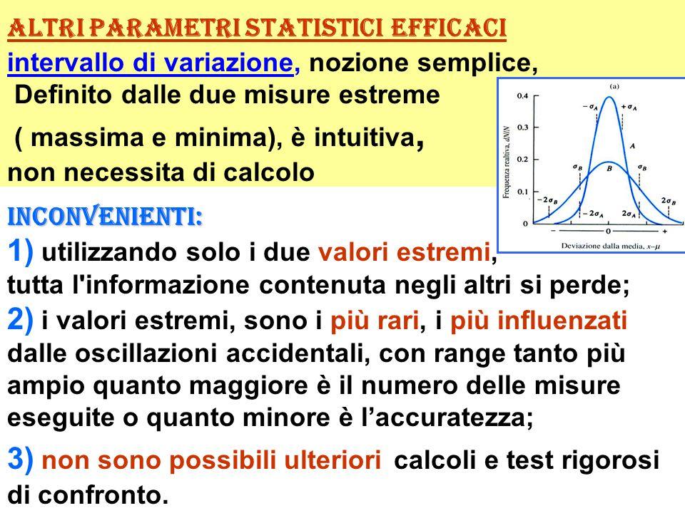 ALTRI PARAMETRI STATISTICI EFFICACI intervallo di variazione, nozione semplice, Definito dalle due misure estreme ( massima e minima), è intuitiva, non necessita di calcolo