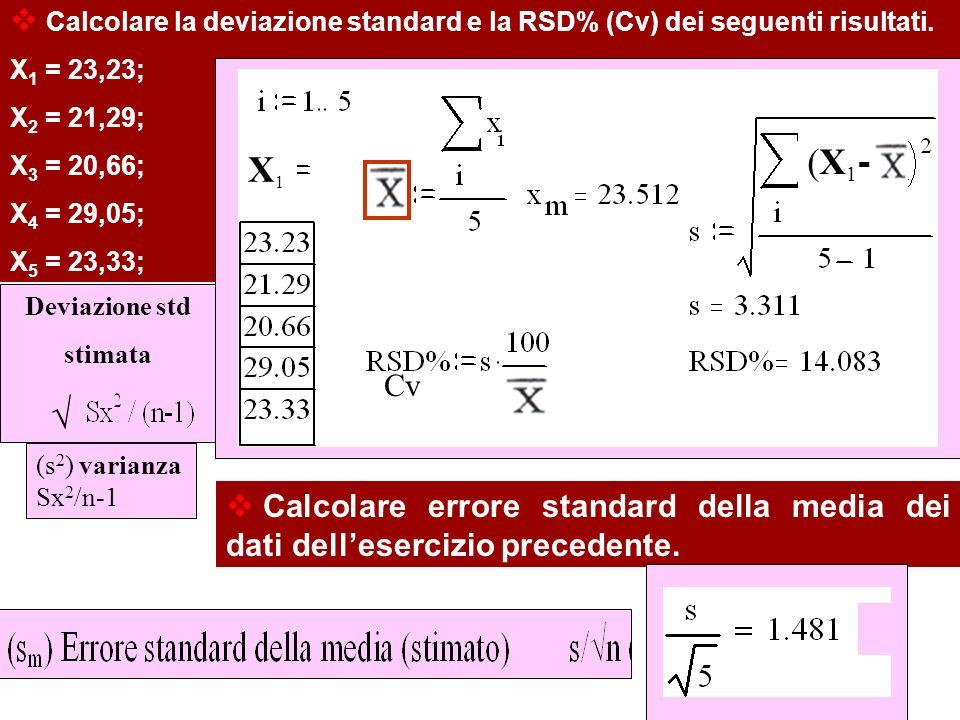 Calcolare la deviazione standard e la RSD% (Cv) dei seguenti risultati.