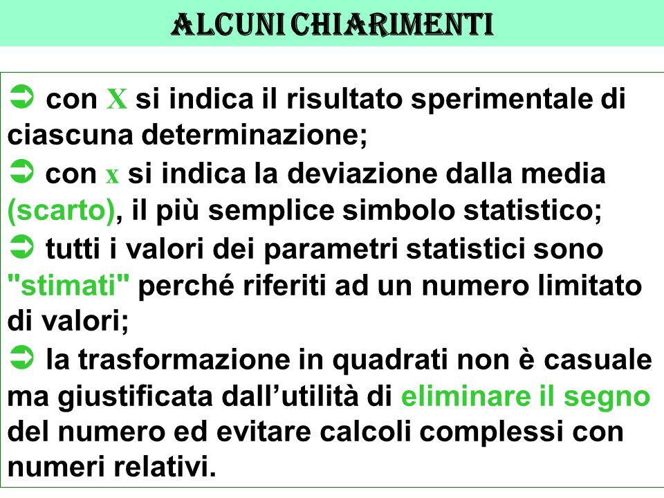 ALCUNI chiarimenti  con X si indica il risultato sperimentale di ciascuna determinazione;