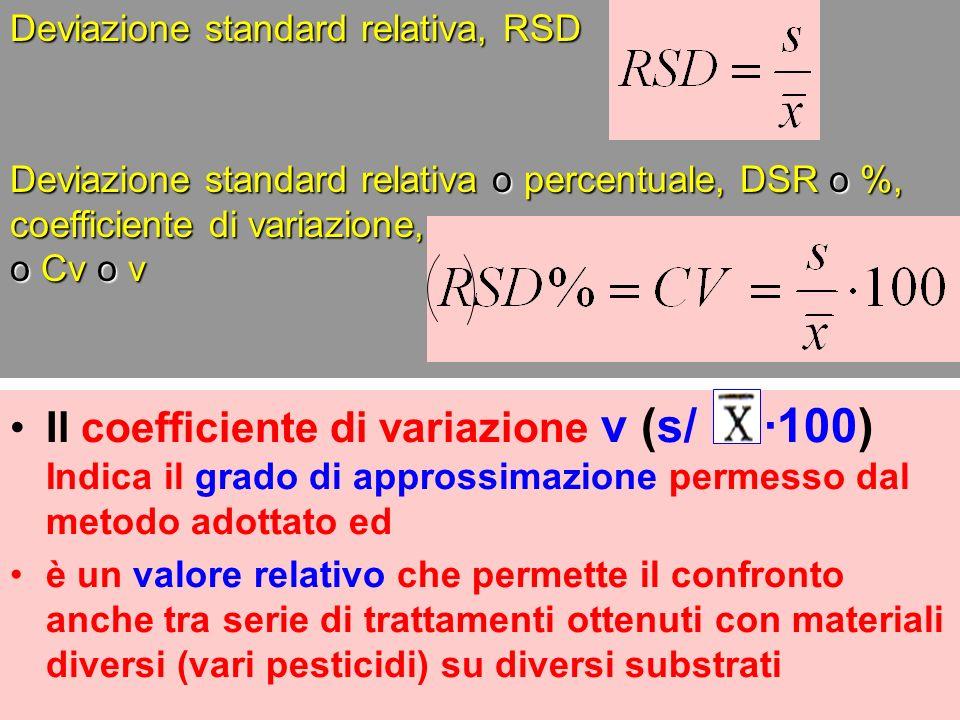 Deviazione standard relativa, RSD